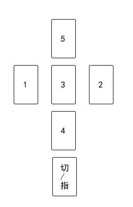 yuanfenjiance spread